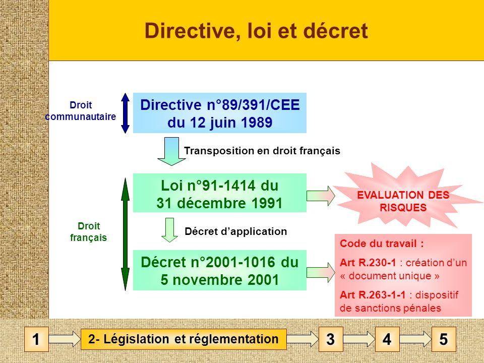 La méthode CNRS / Éducation Nationale : OBJECTIF Le CNRS et le Ministère de lÉducation Nationale ont créé un guide pour apporter une aide aux directeurs de laboratoires, dunités, de services, de départements….