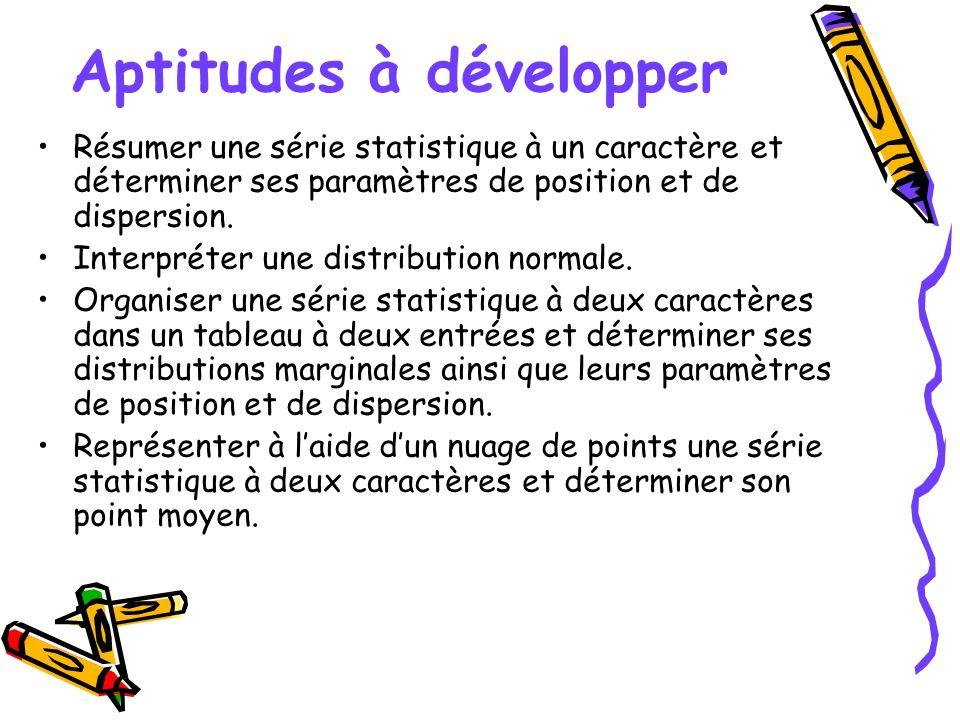 Aptitudes à développer Résumer une série statistique à un caractère et déterminer ses paramètres de position et de dispersion. Interpréter une distrib