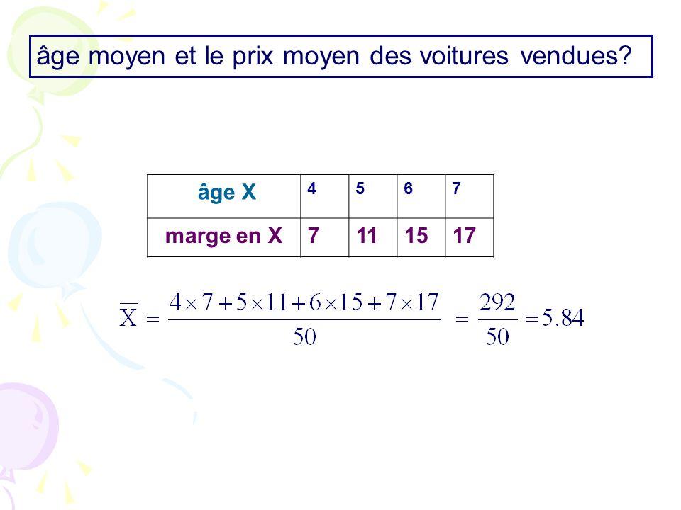 âge X 4567 marge en X7111517 âge moyen et le prix moyen des voitures vendues?