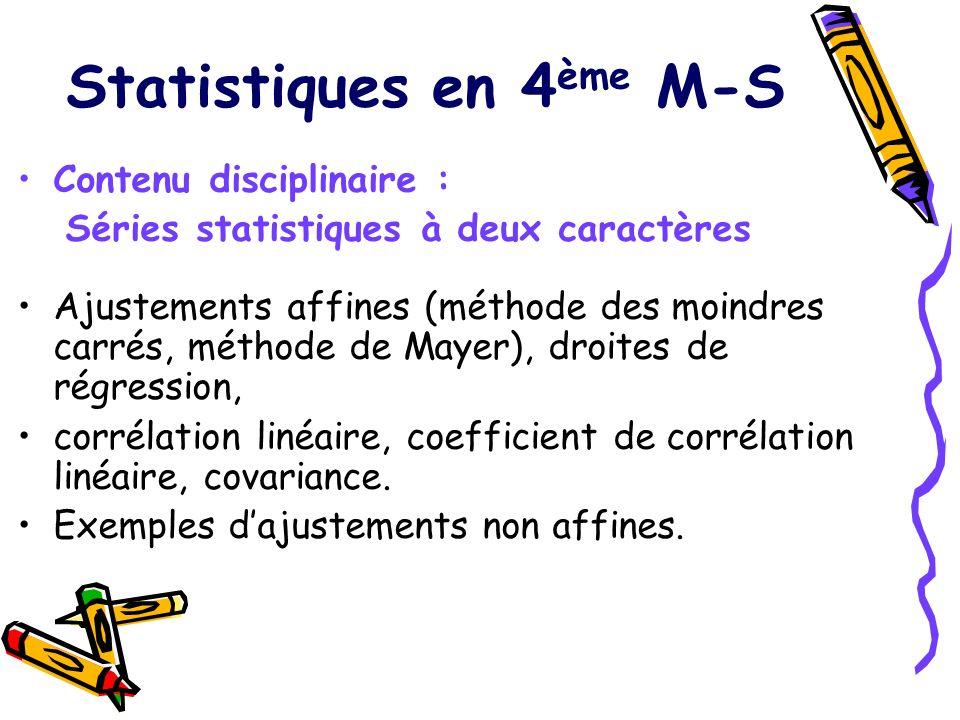 Statistiques en 4 ème M-S Contenu disciplinaire : Séries statistiques à deux caractères Ajustements affines (méthode des moindres carrés, méthode de M