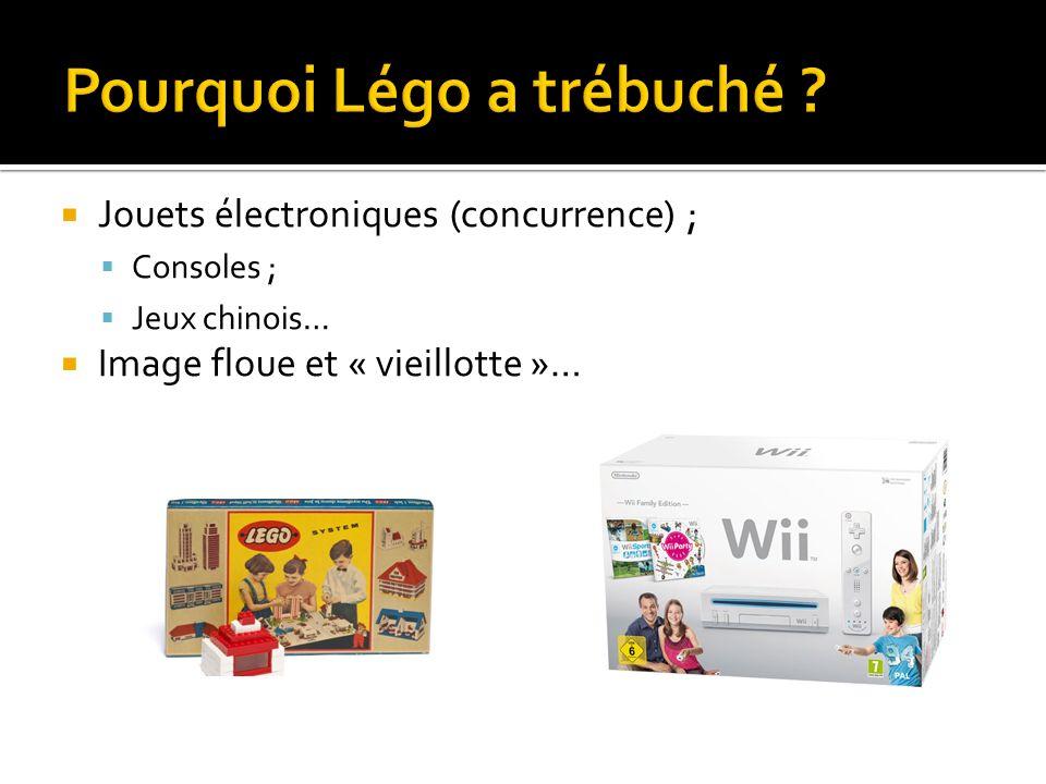 Jouets électroniques (concurrence) ; Consoles ; Jeux chinois… Image floue et « vieillotte »…