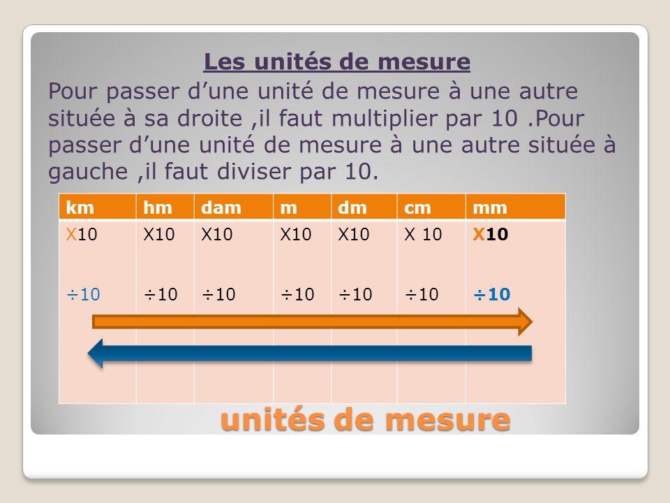 unités de mesure unités de mesure Les unités de mesure Pour passer dune unité de mesure à une autre située à sa droite,il faut multiplier par 10.Pour