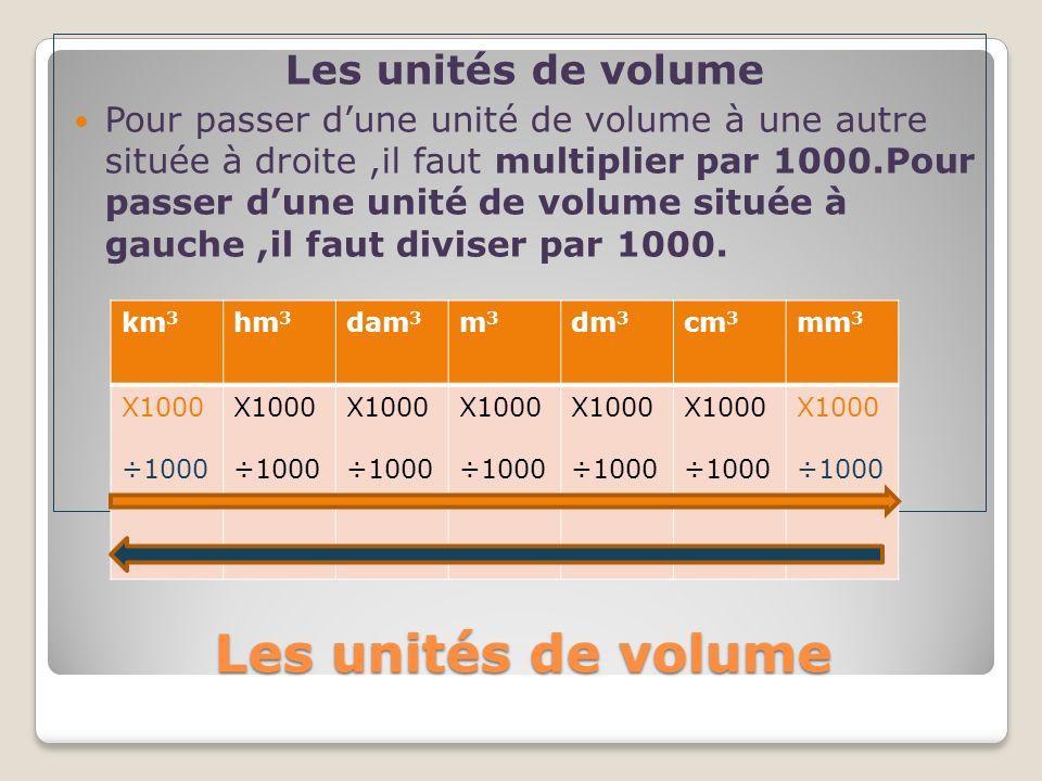 Les unités de volume Pour passer dune unité de volume à une autre située à droite,il faut multiplier par 1000.Pour passer dune unité de volume située