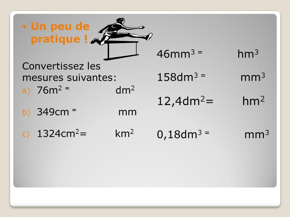 Un peu de pratique ! Convertissez les mesures suivantes: a) 76m 2 = dm 2 b) 349cm = mm c) 1324cm 2 = km 2 46mm 3 = hm 3 158dm 3 = mm 3 12,4dm 2 = hm 2