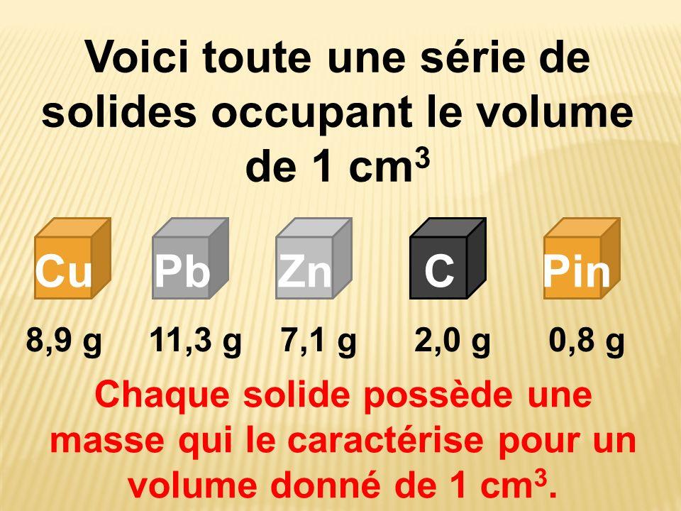 Voici toute une série de solides occupant le volume de 1 cm 3 CuPbZnCPin 8,9 g11,3 g7,1 g2,0 g0,8 g Chaque solide possède une masse qui le caractérise