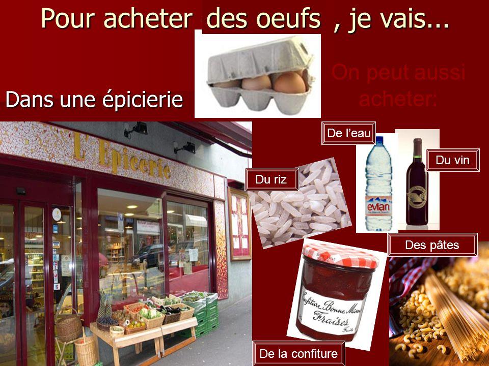 Pour acheter des oeufs, je vais... Dans une épicierie des oeufs De la confiture Des pâtes De leau Du riz Du vin On peut aussi acheter: