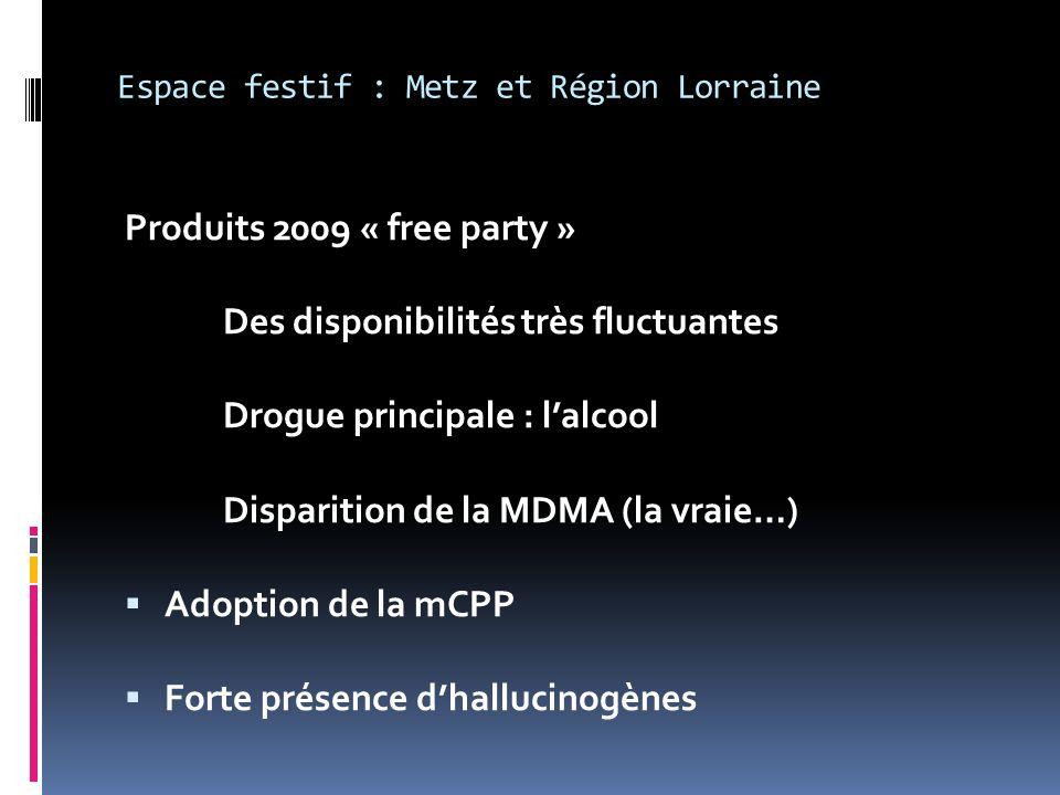 Espace festif : Metz et Région Lorraine Produits 2009 « free party » Des disponibilités très fluctuantes Drogue principale : lalcool Disparition de la MDMA (la vraie…) Adoption de la mCPP Forte présence dhallucinogènes