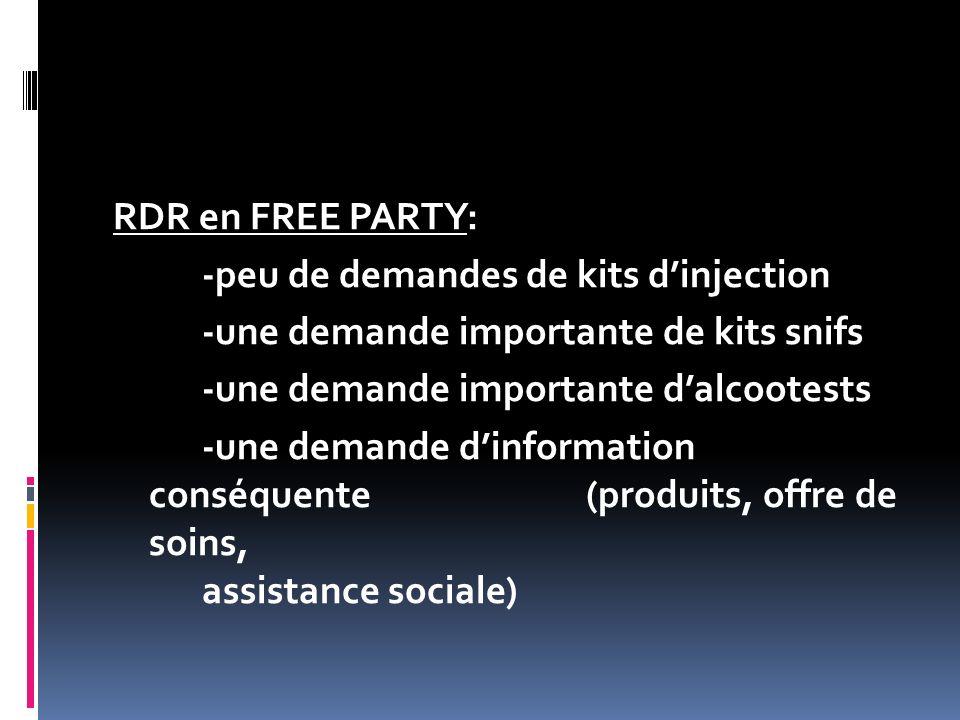 RDR en FREE PARTY: -peu de demandes de kits dinjection -une demande importante de kits snifs -une demande importante dalcootests -une demande dinformation conséquente (produits, offre de soins, assistance sociale)
