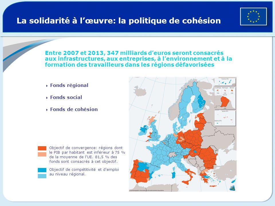 La solidarité à lœuvre: la politique de cohésion Entre 2007 et 2013, 347 milliards deuros seront consacrés aux infrastructures, aux entreprises, à len