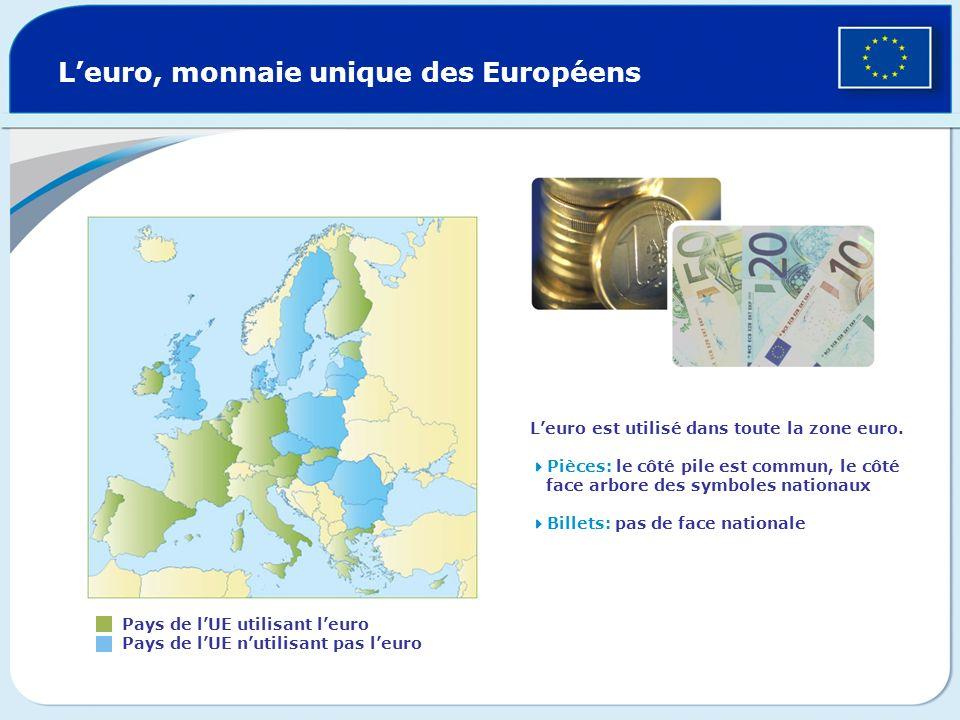 Leuro, monnaie unique des Européens Pays de lUE utilisant leuro Pays de lUE nutilisant pas leuro Leuro est utilisé dans toute la zone euro. Pièces: le