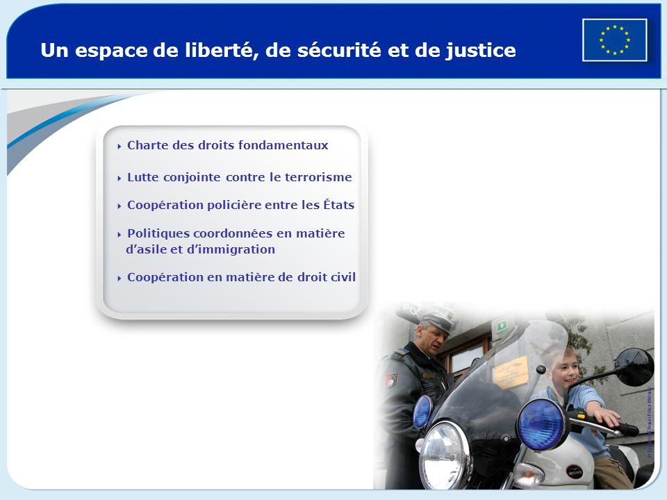 Un espace de liberté, de sécurité et de justice Charte des droits fondamentaux Lutte conjointe contre le terrorisme Coopération policière entre les Ét