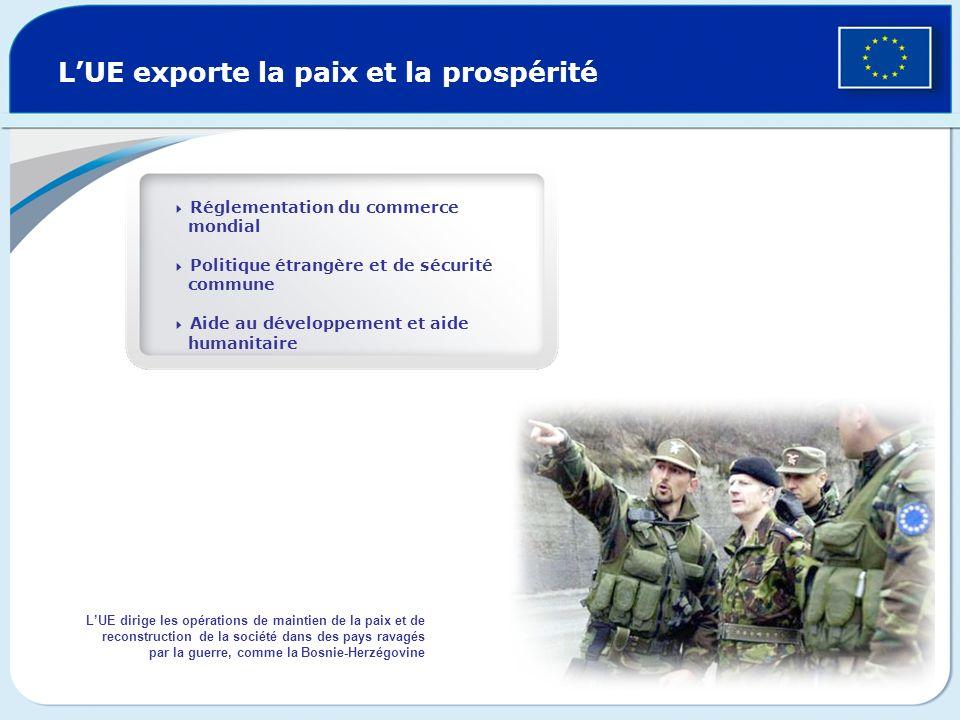 LUE exporte la paix et la prospérité Réglementation du commerce mondial Politique étrangère et de sécurité commune Aide au développement et aide human