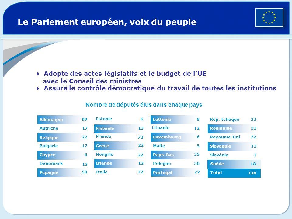 Suède Le Parlement européen, voix du peuple 12 22 13 72 6 Italie Irlande 22 Hongrie Grèce 72 France Finlande Estonie 50 Espagne 13 Danemark 6Chypre 17