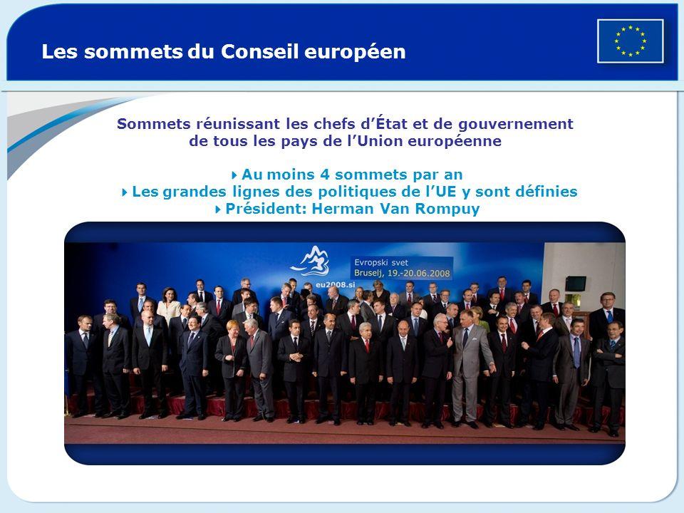 Les sommets du Conseil européen Sommets réunissant les chefs dÉtat et de gouvernement de tous les pays de lUnion européenne Au moins 4 sommets par an