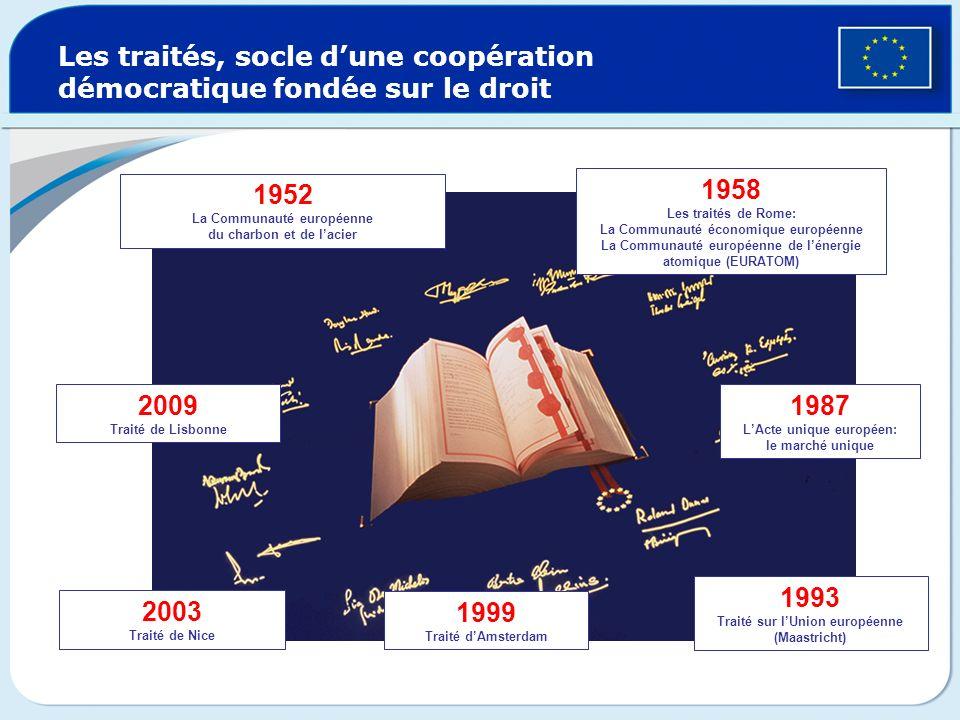 Le traité de Lisbonne pour une Europe du XXI e siècle Avec ce traité, lUnion européenne deviendra: Plus efficace Simplification des procédures, création de la fonction de président permanent pour le Conseil, etc.