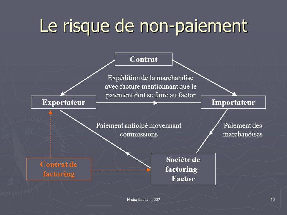 Nadia Isaac - 200210 Le risque de non-paiement Contrat ExportateurImportateur Société de factoring - Factor Contrat de factoring Expédition de la marc