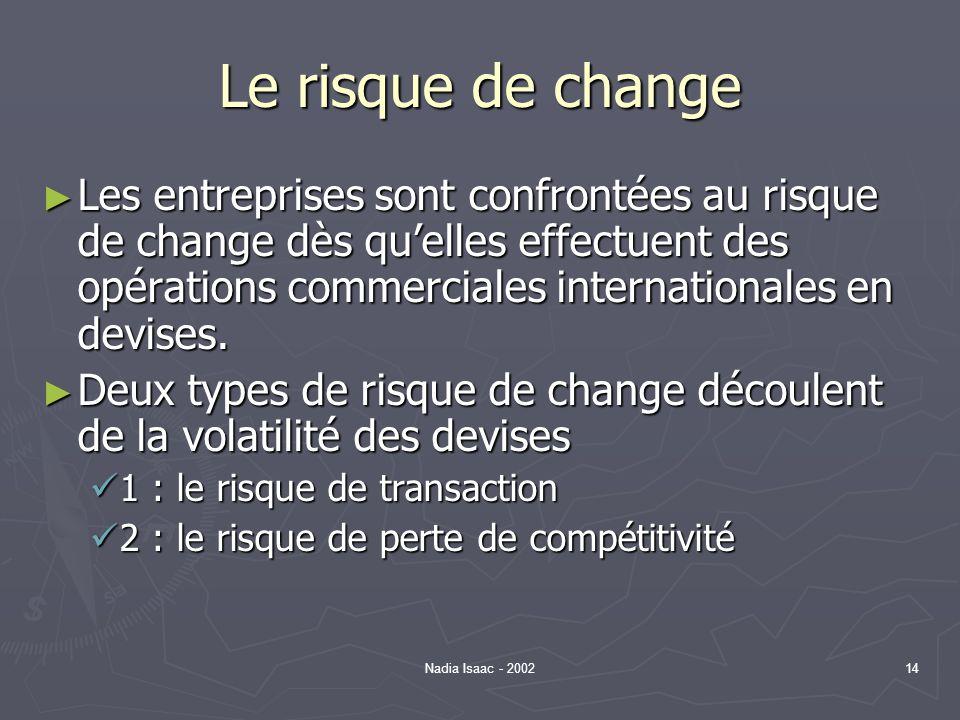 Nadia Isaac - 200214 Le risque de change Les entreprises sont confrontées au risque de change dès quelles effectuent des opérations commerciales inter