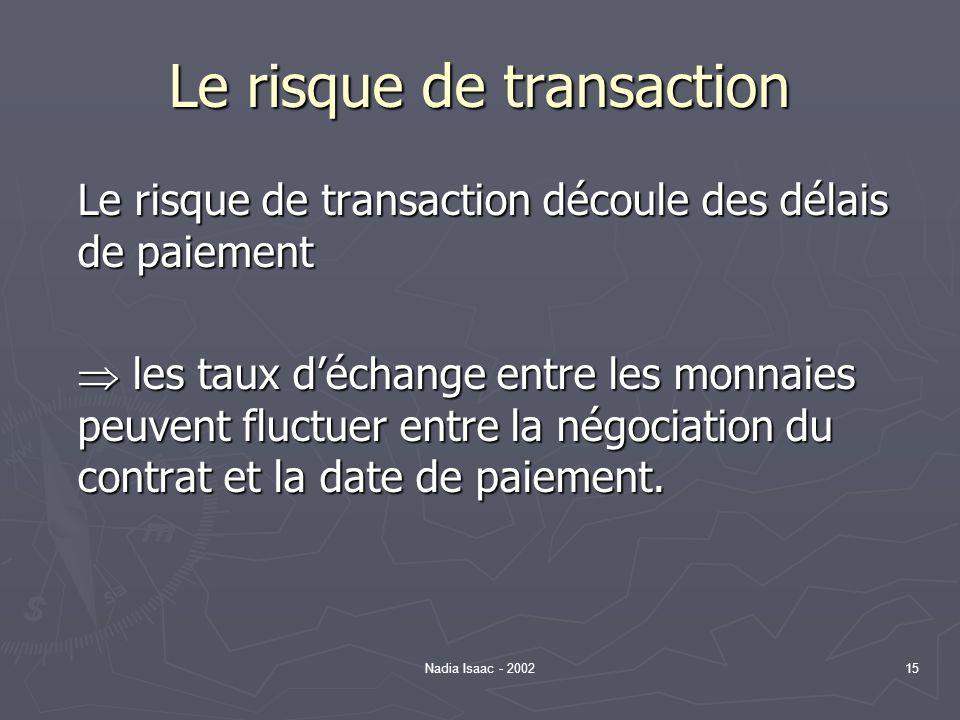 Nadia Isaac - 200215 Le risque de transaction Le risque de transaction découle des délais de paiement les taux déchange entre les monnaies peuvent flu