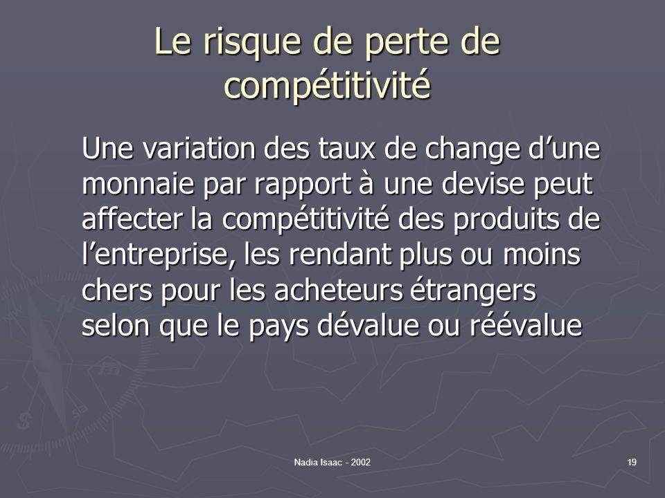 Nadia Isaac - 200219 Le risque de perte de compétitivité Une variation des taux de change dune monnaie par rapport à une devise peut affecter la compé