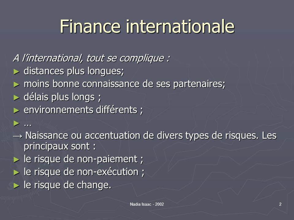 Nadia Isaac - 200233 Les techniques de couverture Les options de devises (suite) Limportateur qui veut se protéger dune réévaluation achètera une option dachat de devises.