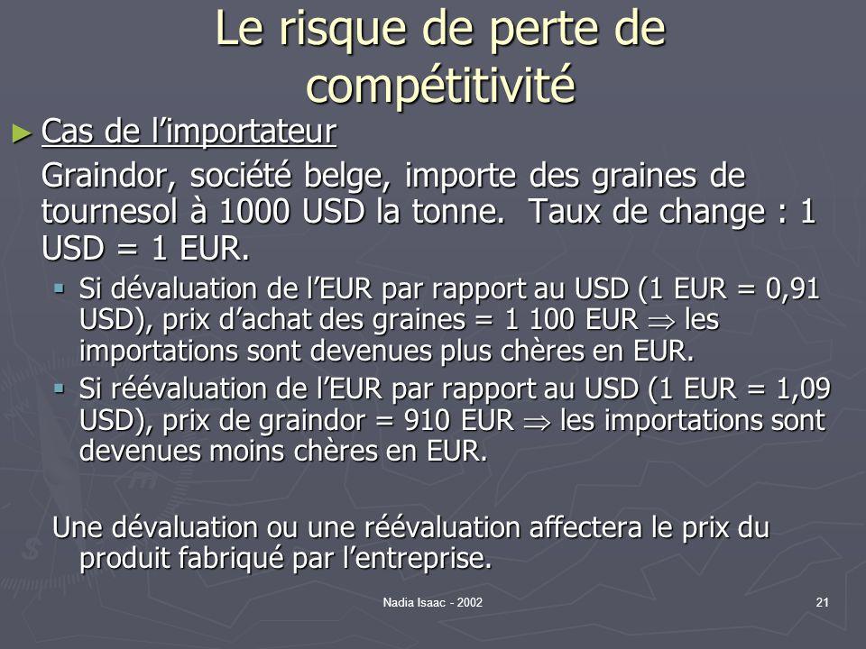 Nadia Isaac - 200221 Le risque de perte de compétitivité Cas de limportateur Cas de limportateur Graindor, société belge, importe des graines de tourn