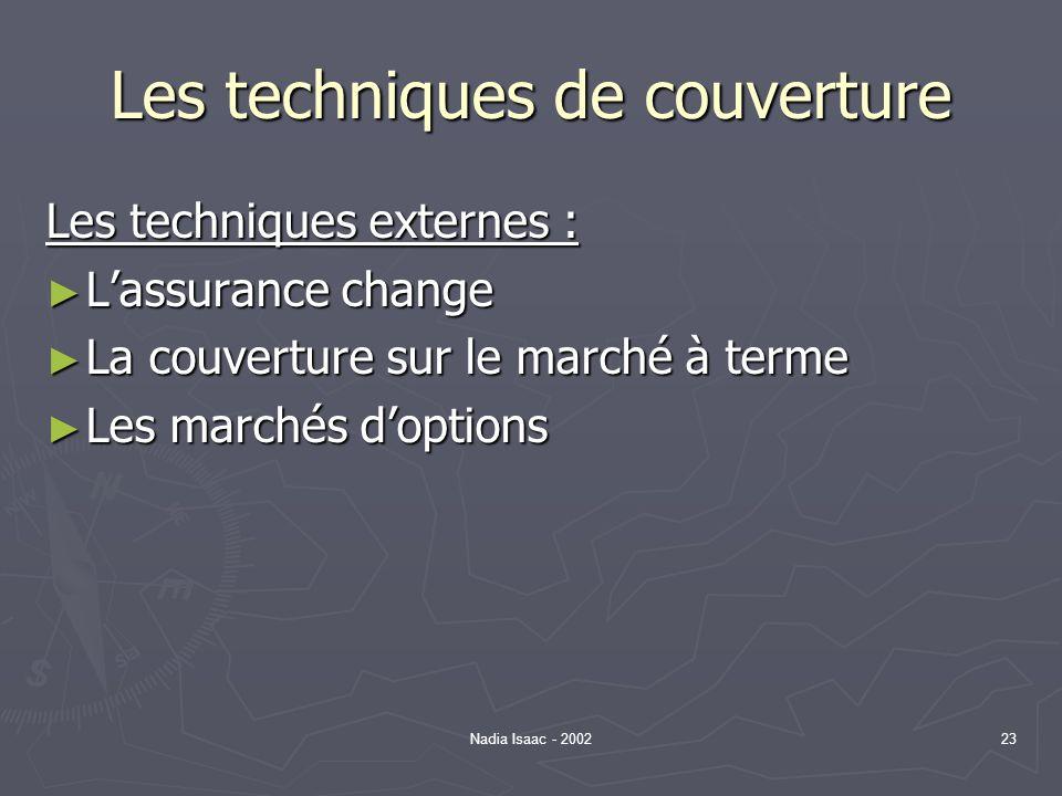 Nadia Isaac - 200223 Les techniques de couverture Les techniques externes : Lassurance change Lassurance change La couverture sur le marché à terme La