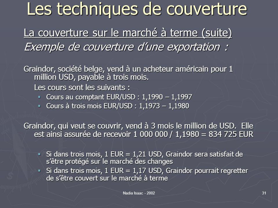 Nadia Isaac - 200231 Les techniques de couverture La couverture sur le marché à terme (suite) Exemple de couverture dune exportation : Graindor, socié
