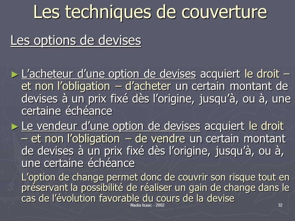 Nadia Isaac - 200232 Les techniques de couverture Les options de devises Lacheteur dune option de devises acquiert le droit – et non lobligation – dac