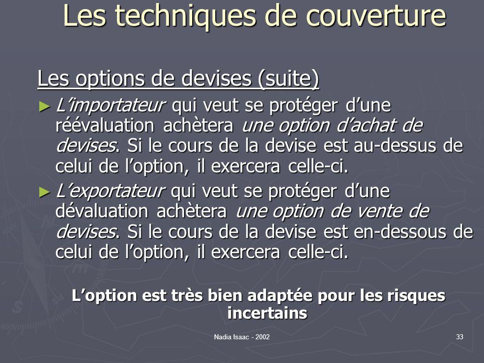 Nadia Isaac - 200233 Les techniques de couverture Les options de devises (suite) Limportateur qui veut se protéger dune réévaluation achètera une opti