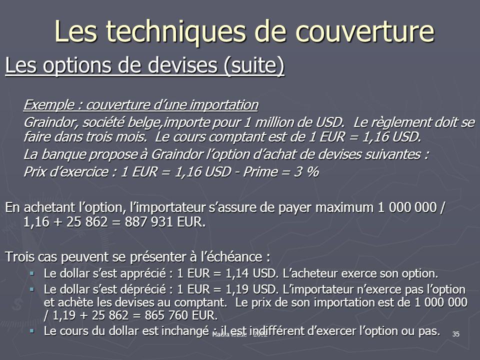 Nadia Isaac - 200235 Les techniques de couverture Les options de devises (suite) Exemple : couverture dune importation Graindor, société belge,importe