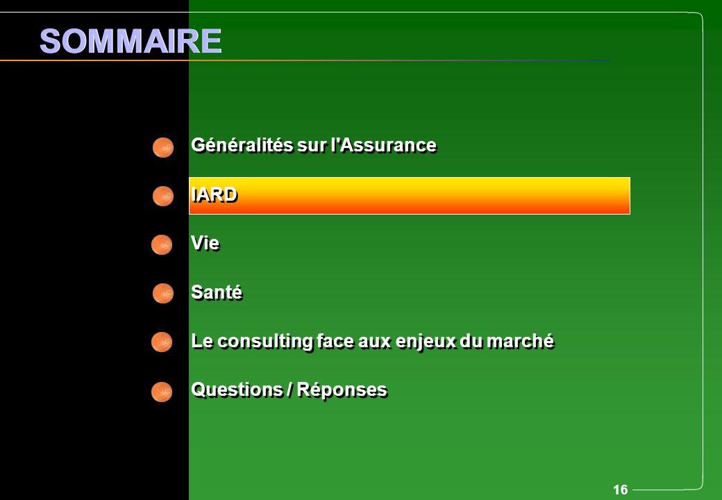 16 Généralités sur l'Assurance IARD Vie Santé Le consulting face aux enjeux du marché Questions / Réponses Généralités sur l'Assurance IARD Vie Santé