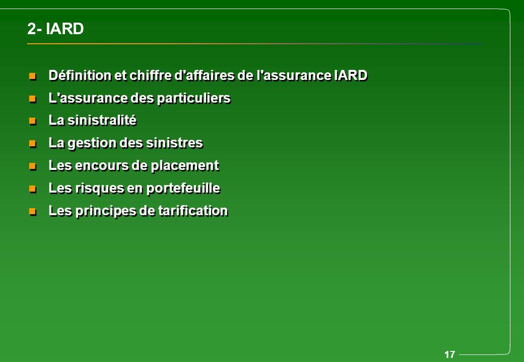 17 2- IARD n Définition et chiffre d'affaires de l'assurance IARD n L'assurance des particuliers n La sinistralité n La gestion des sinistres n Les en