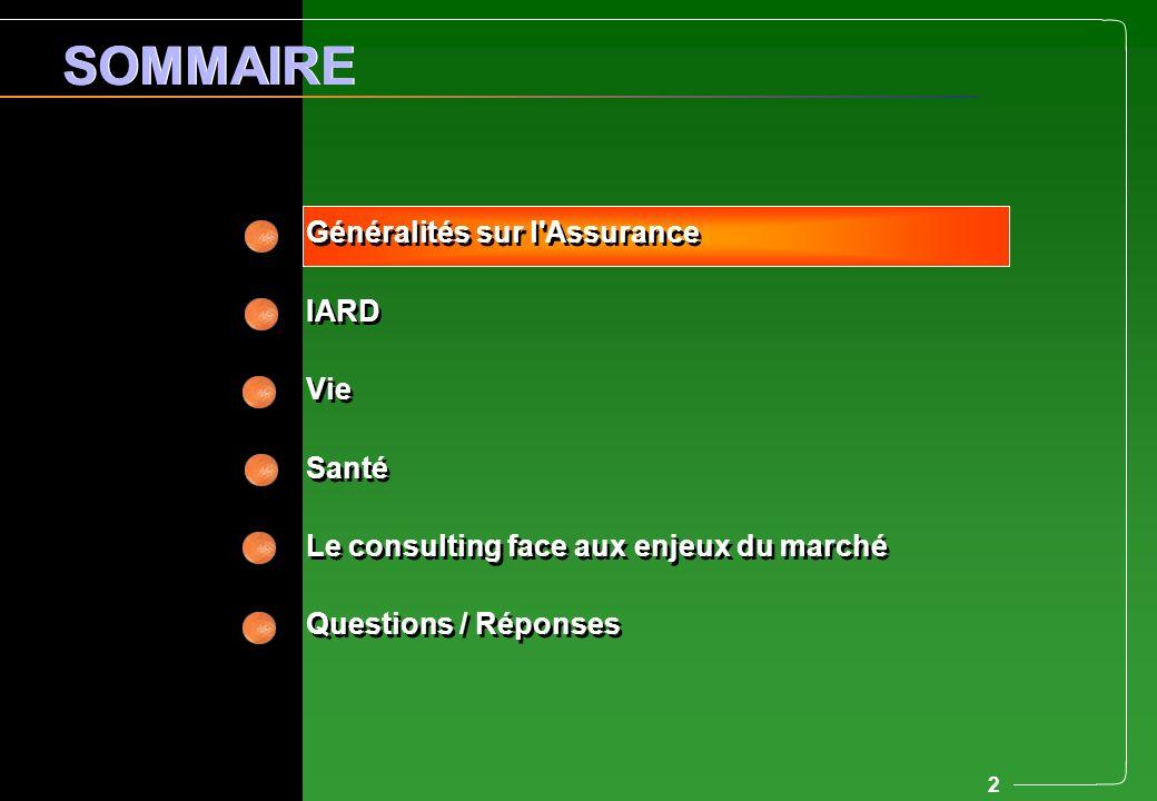 2 SOMMAIRE Généralités sur l'Assurance IARD Vie Santé Le consulting face aux enjeux du marché Questions / Réponses Généralités sur l'Assurance IARD Vi