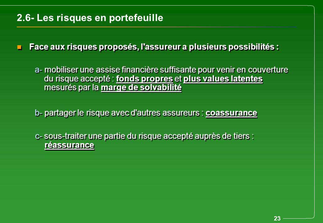 23 2.6- Les risques en portefeuille n Face aux risques proposés, l'assureur a plusieurs possibilités : c- sous-traiter une partie du risque accepté au