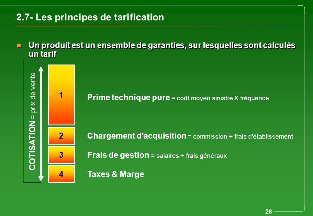 28 2.7- Les principes de tarification n Un produit est un ensemble de garanties, sur lesquelles sont calculés un tarif Prime technique pure = coût moy