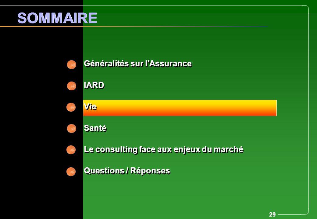 29 Généralités sur l'Assurance IARD Vie Santé Le consulting face aux enjeux du marché Questions / Réponses Généralités sur l'Assurance IARD Vie Santé