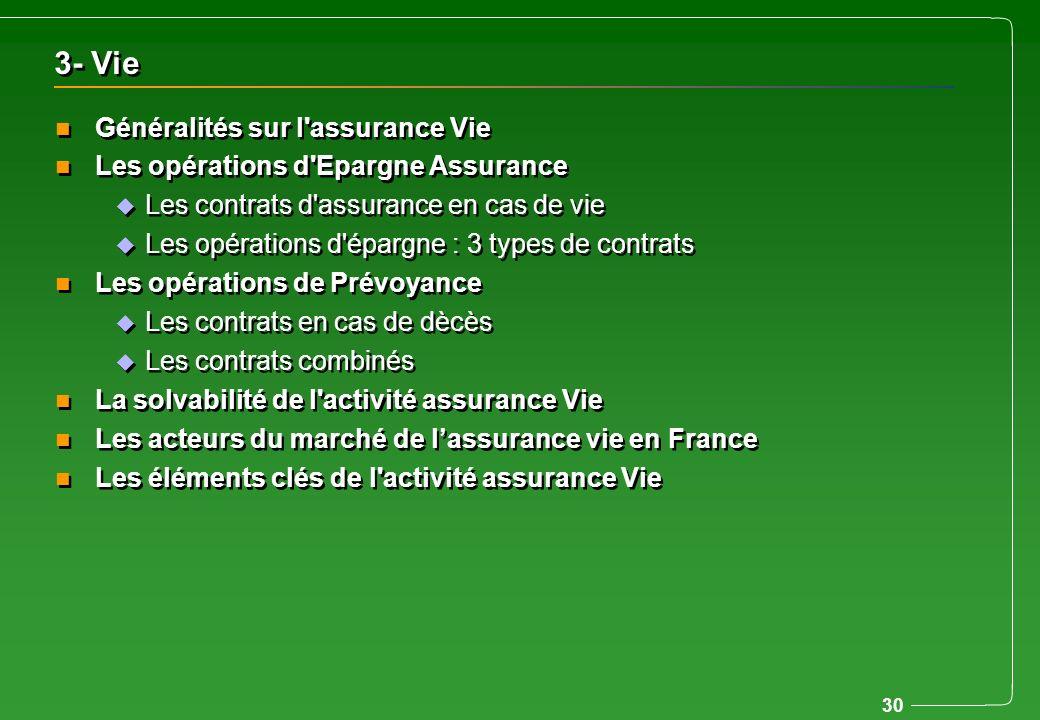 30 3- Vie n Généralités sur l'assurance Vie n Les opérations d'Epargne Assurance u Les contrats d'assurance en cas de vie u Les opérations d'épargne :
