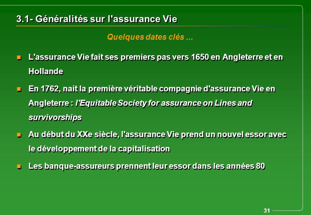 31 3.1- Généralités sur l'assurance Vie n L'assurance Vie fait ses premiers pas vers 1650 en Angleterre et en Hollande n En 1762, nait la première vér