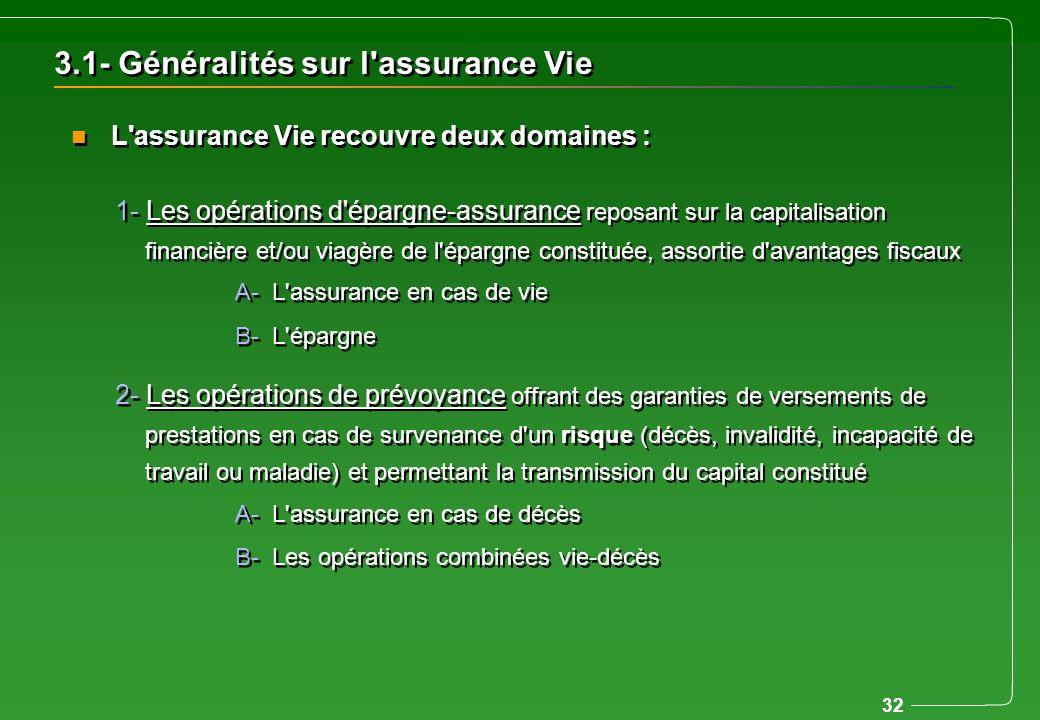 32 3.1- Généralités sur l'assurance Vie 2- Les opérations de prévoyance offrant des garanties de versements de prestations en cas de survenance d'un r