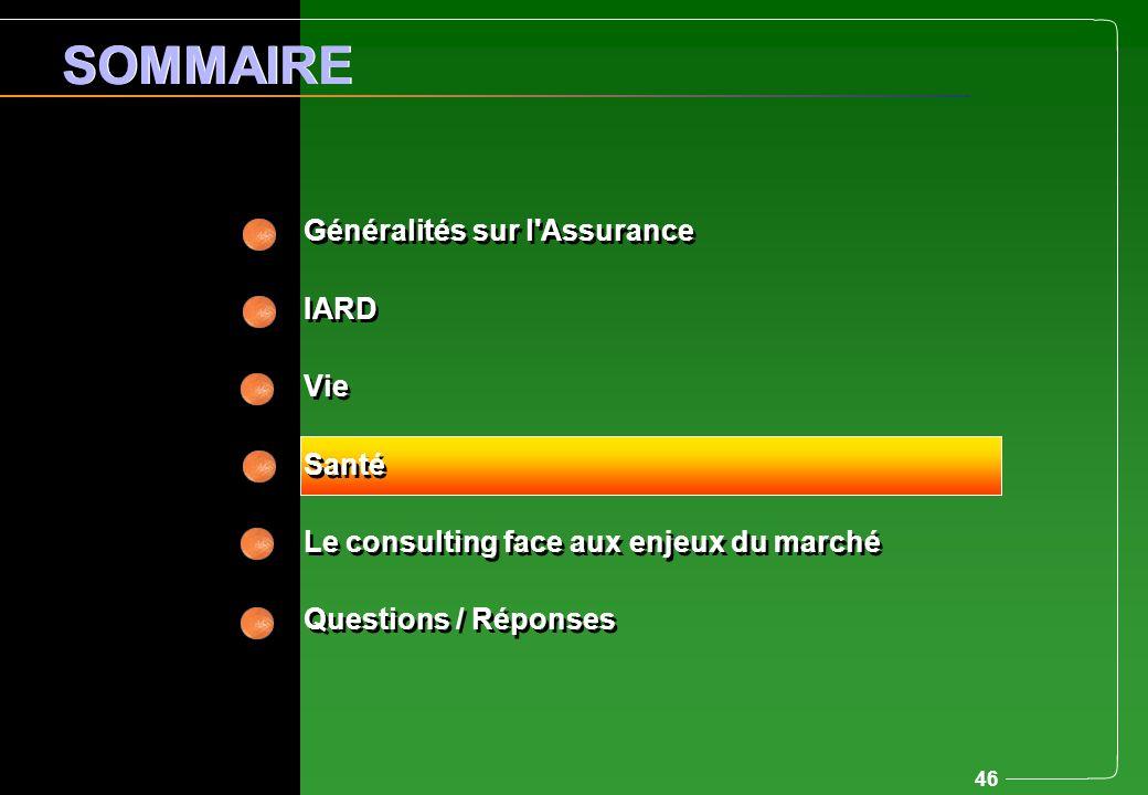 46 Généralités sur l'Assurance IARD Vie Santé Le consulting face aux enjeux du marché Questions / Réponses Généralités sur l'Assurance IARD Vie Santé