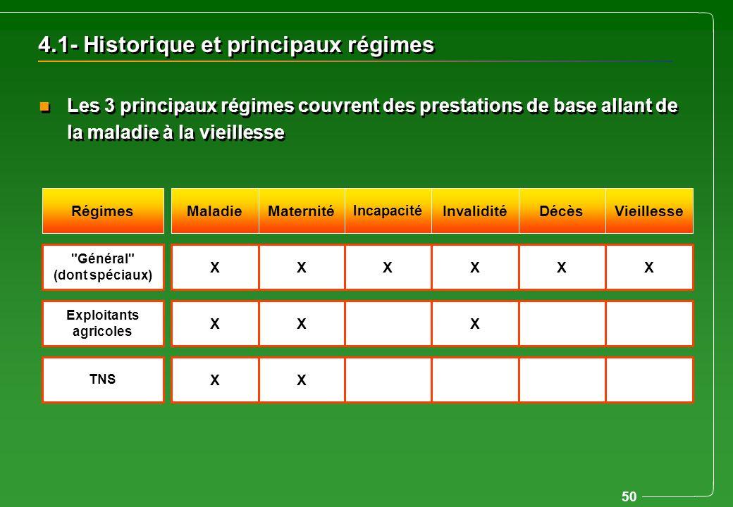 50 4.1- Historique et principaux régimes n Les 3 principaux régimes couvrent des prestations de base allant de la maladie à la vieillesse RégimesMalad