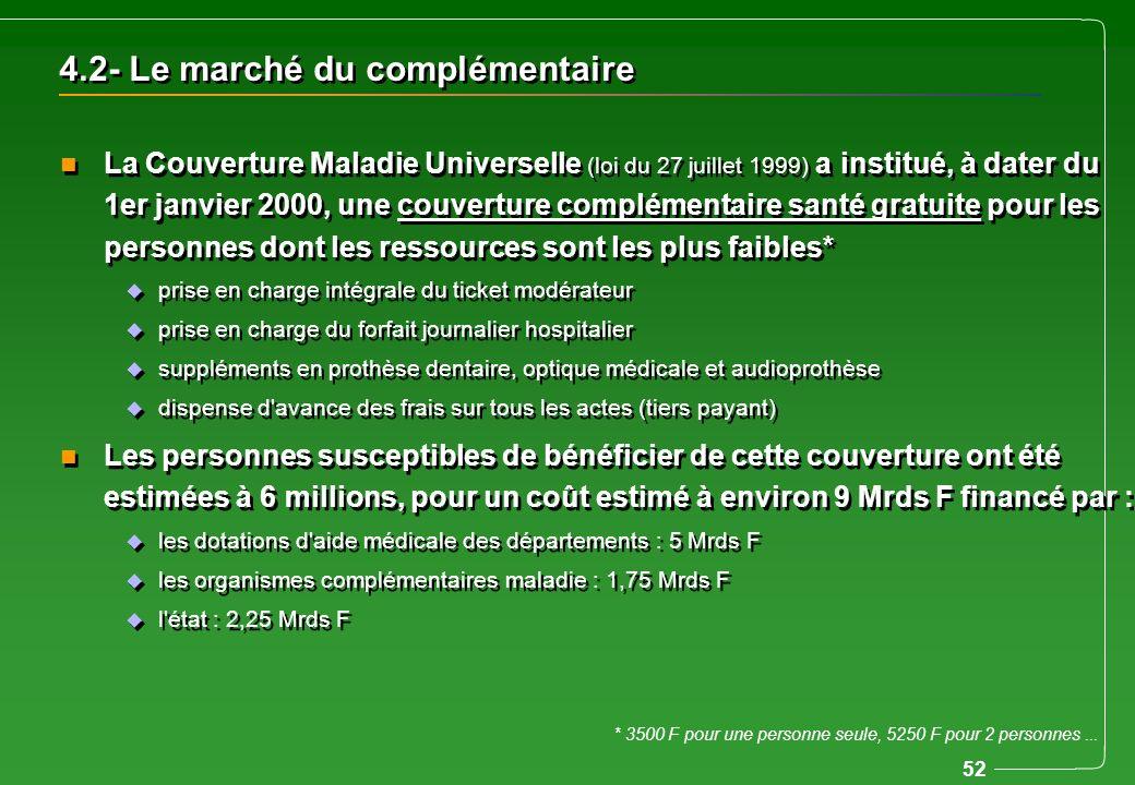 52 4.2- Le marché du complémentaire n La Couverture Maladie Universelle (loi du 27 juillet 1999) a institué, à dater du 1er janvier 2000, une couvertu