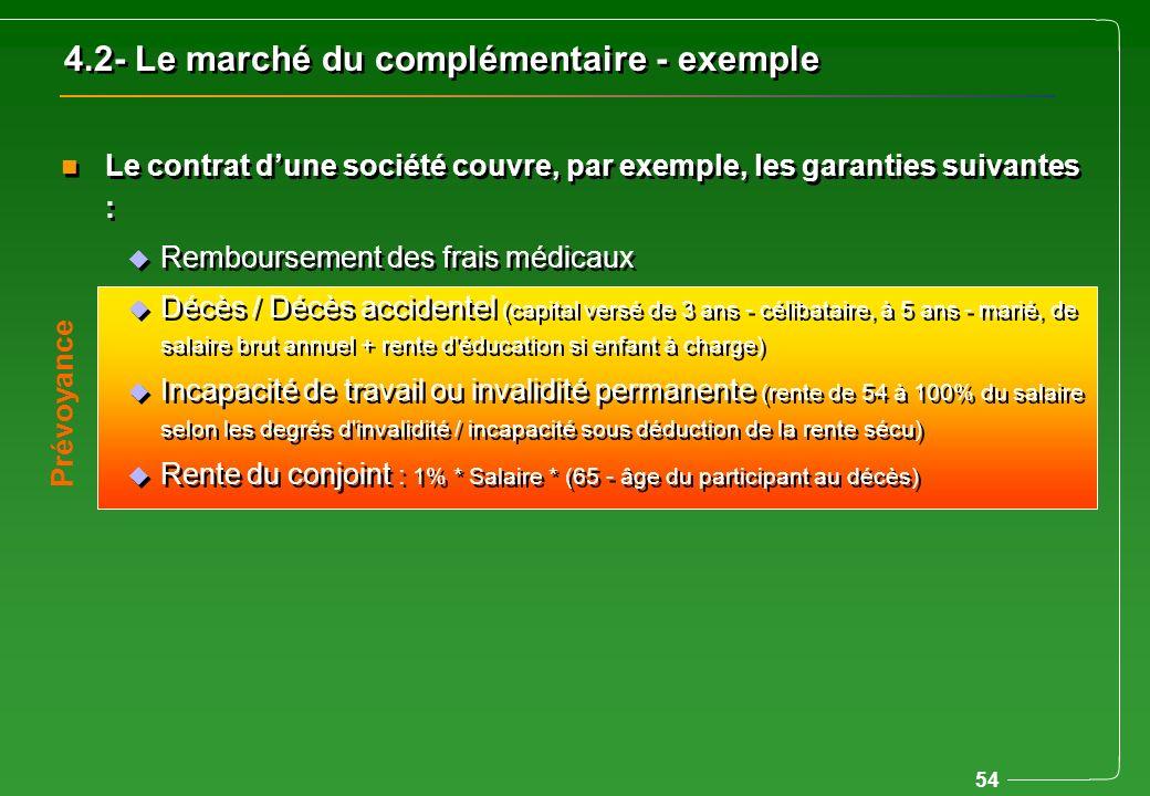 54 Prévoyance 4.2- Le marché du complémentaire - exemple n Le contrat dune société couvre, par exemple, les garanties suivantes : u Remboursement des