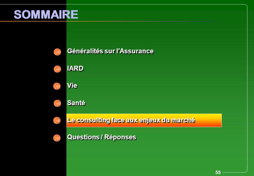 55 Généralités sur l'Assurance IARD Vie Santé Le consulting face aux enjeux du marché Questions / Réponses Généralités sur l'Assurance IARD Vie Santé