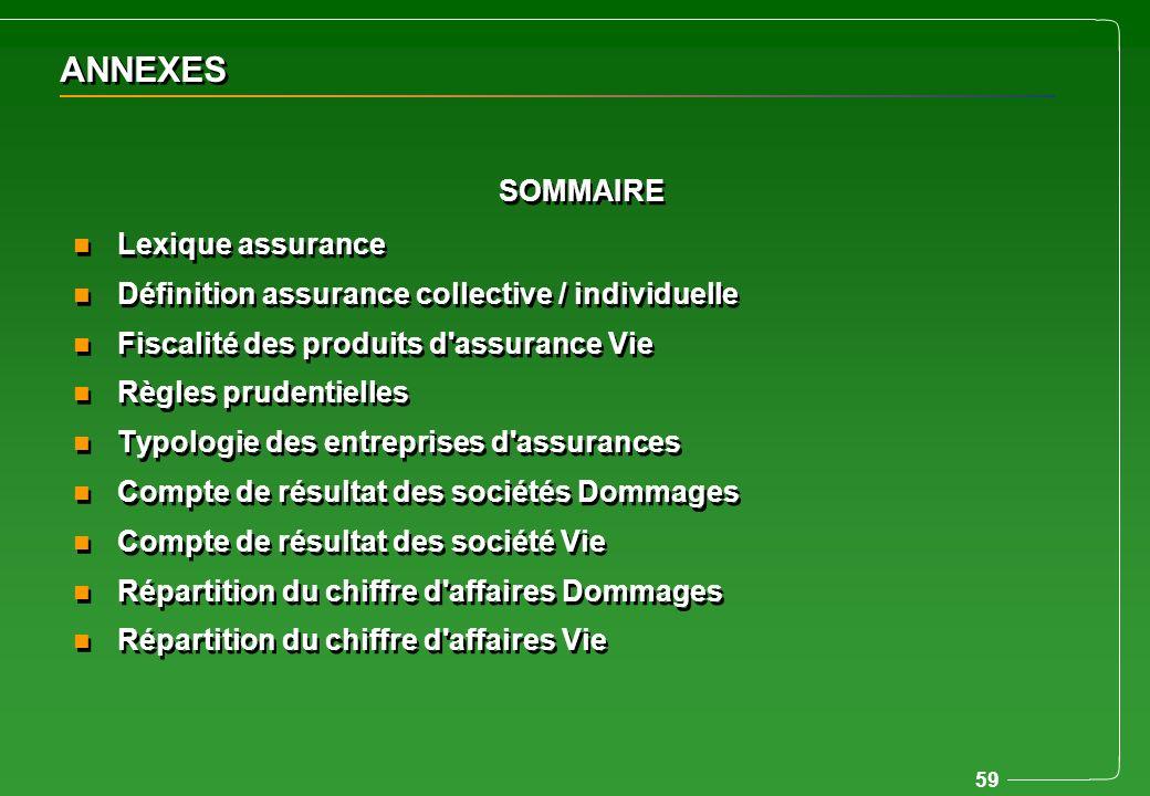 59 ANNEXES SOMMAIRE n Lexique assurance n Définition assurance collective / individuelle n Fiscalité des produits d'assurance Vie n Règles prudentiell