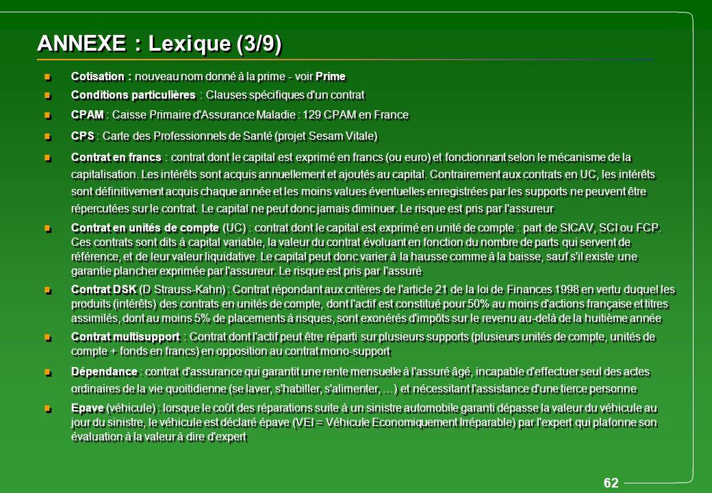 62 ANNEXE : Lexique (3/9) n Cotisation : nouveau nom donné à la prime - voir Prime n Conditions particulières : Clauses spécifiques d'un contrat n CPA