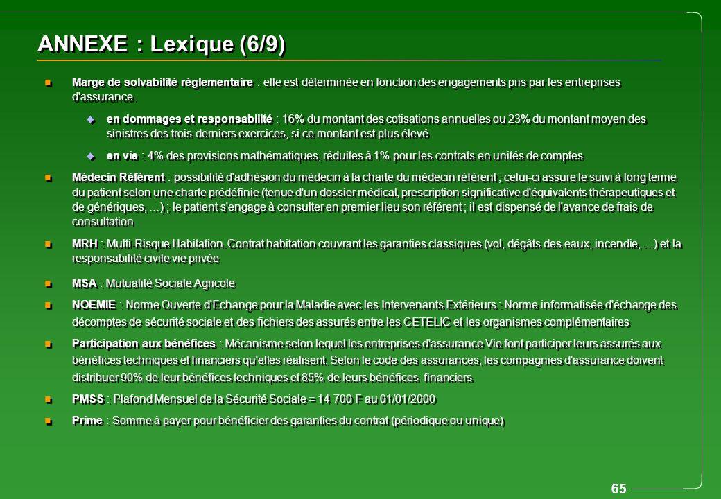 65 ANNEXE : Lexique (6/9) n Marge de solvabilité réglementaire : elle est déterminée en fonction des engagements pris par les entreprises d'assurance.