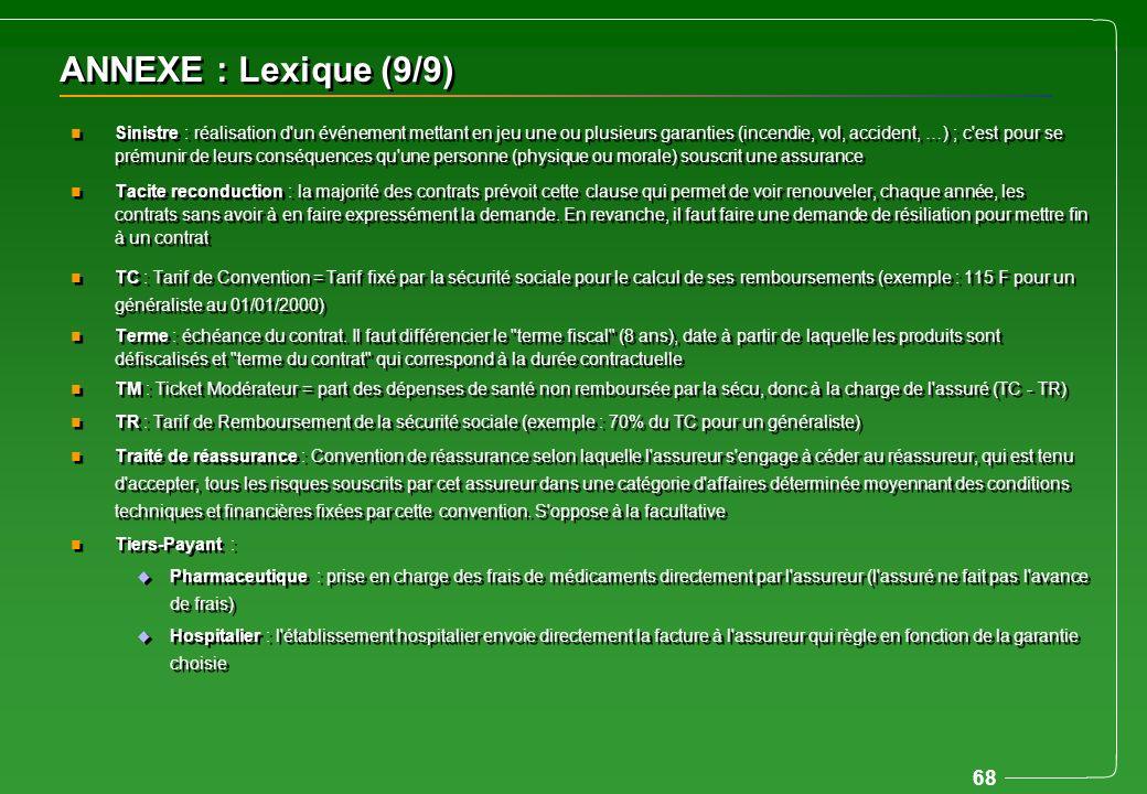 68 ANNEXE : Lexique (9/9) n Sinistre : réalisation d'un événement mettant en jeu une ou plusieurs garanties (incendie, vol, accident, …) ; c'est pour