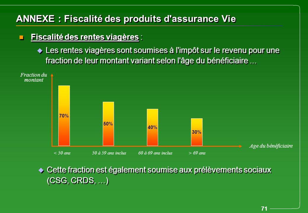 71 Fraction du montant Age du bénéficiaire 60 à 69 ans inclus> 69 ans ANNEXE : Fiscalité des produits d'assurance Vie n Fiscalité des rentes viagères