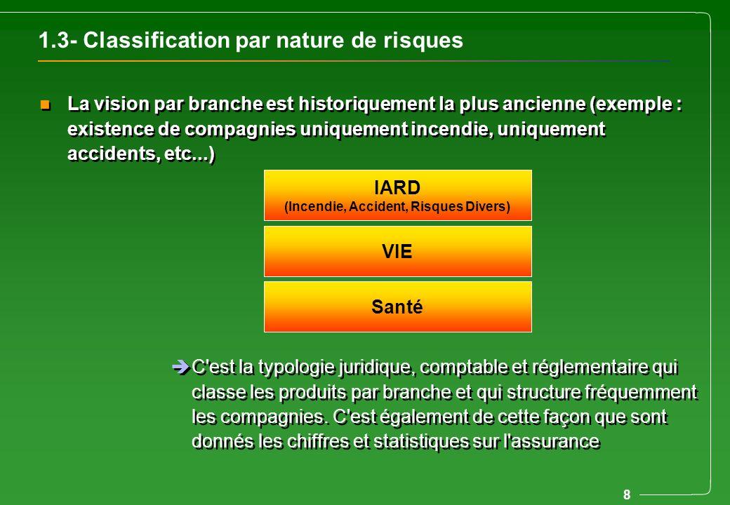 8 1.3- Classification par nature de risques n La vision par branche est historiquement la plus ancienne (exemple : existence de compagnies uniquement